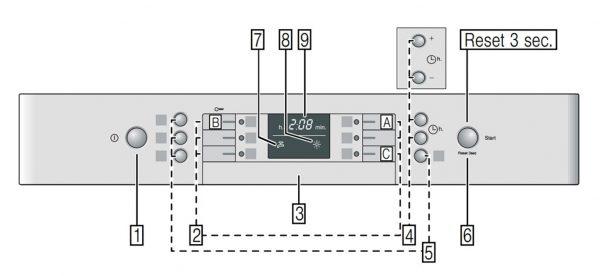 Mạch hiển thị máy rửa chén Bosch