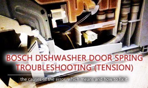 Xử lý sự cố lò xo cửa lò xo Bosch (căng thẳng)