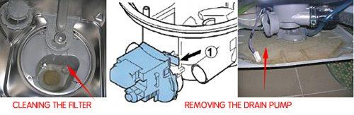 Làm sạch bộ lọc máy rửa chén