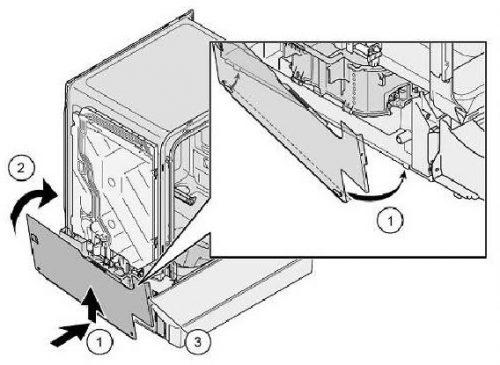 Lắp đặt các tấm bên trong máy rửa chén Bosch