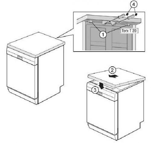 Lắp đặt bàn làm việc trong máy rửa chén Bosch