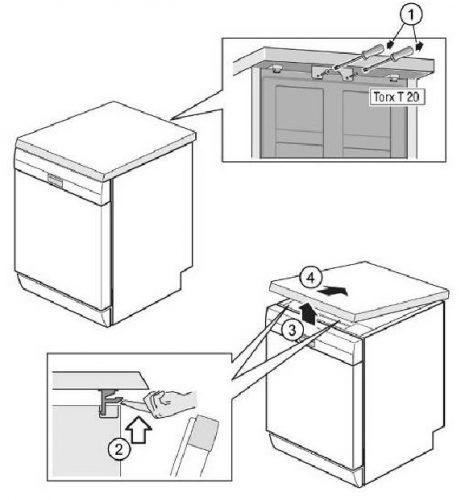 Tháo bàn làm việc trong máy rửa chén Bosch