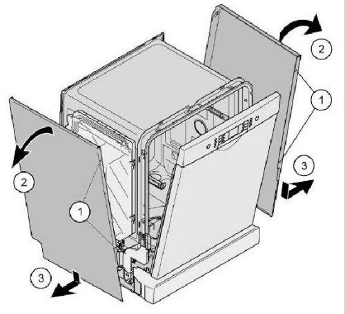 Thay thế các tấm bên trong máy rửa chén Bosch