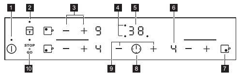 Bảng điều khiển Bếp từ Electrolux