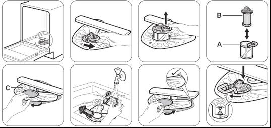 Cách vệ sinh bộ lọc trong máy rửa chén