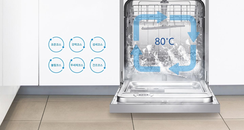 식기세척기가 열려있는 모습으로 표준코스,강력코스,섬세코스,불림코스,무세제코스,건조코스의 6가지 세척 코스를 선택할 수 있고, 80도 고온 살균이 가능함을 인포그래픽으로 보여주고 있습니다.